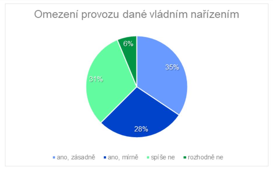 graf_3.png