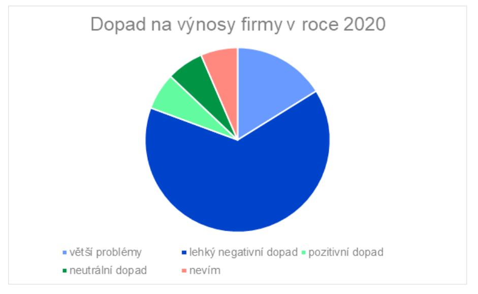 graf_4.png