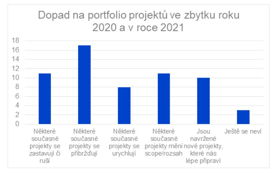 graf_5.png